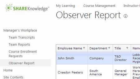 Observer View - ShareKnowledge