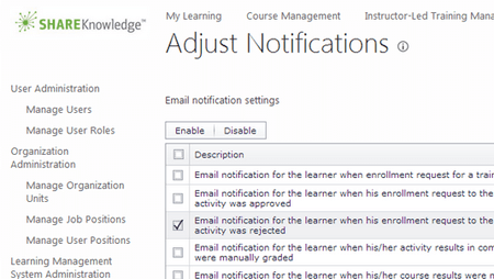 LMS Administrator View - ShareKnowledge